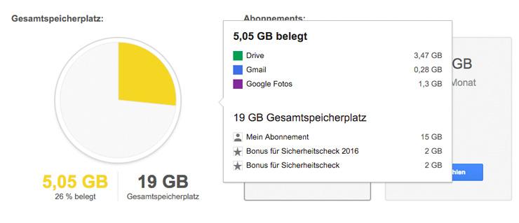 Google Drive Speicherplatz